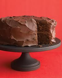 EFT Basic Recipe cake